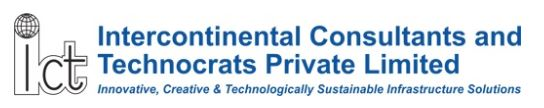 Intercontinental Consultant & Technocrats Pvt. Ltd